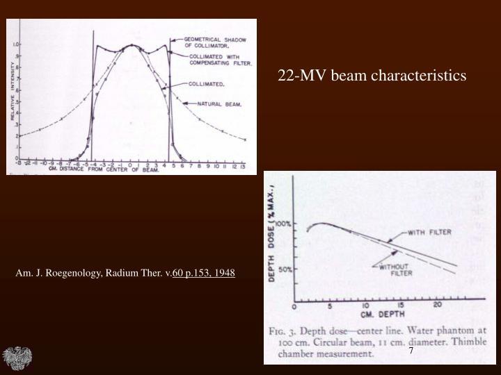 22-MV beam characteristics