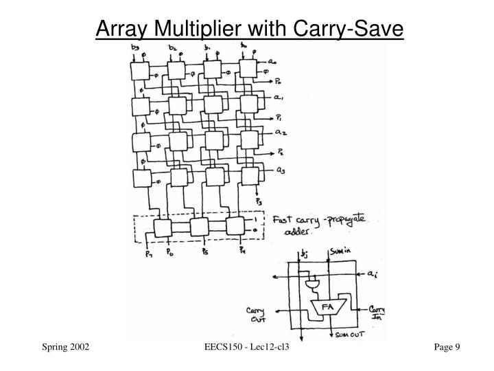 Array Multiplier with Carry-Save
