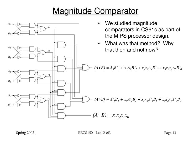 We studied magnitude comparators in CS61c as part of the MIPS processor design.