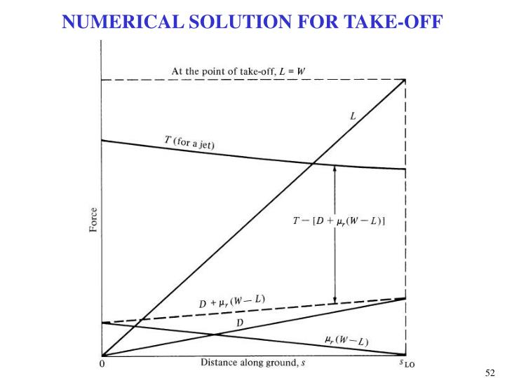 NUMERICAL SOLUTION FOR TAKE-OFF