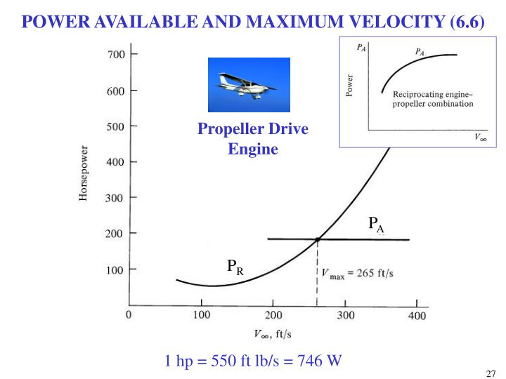POWER AVAILABLE AND MAXIMUM VELOCITY (6.6)