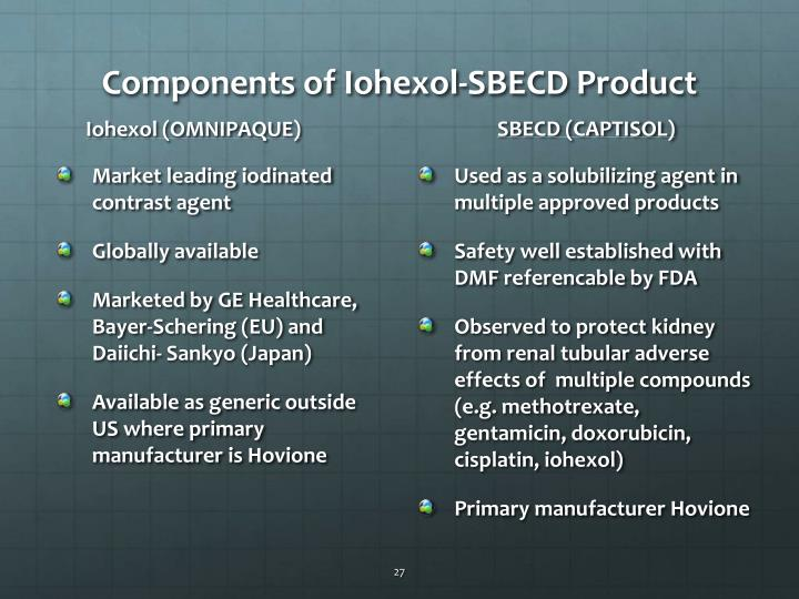 Components of Iohexol-SBECD Product
