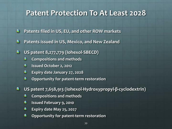 Patent Protection To At Least 2028