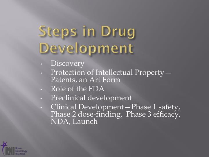 Steps in Drug Development