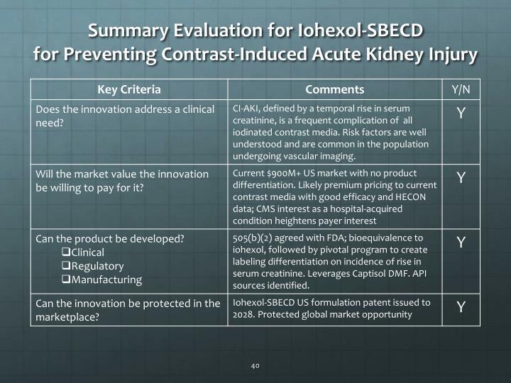 Summary Evaluation for Iohexol-SBECD
