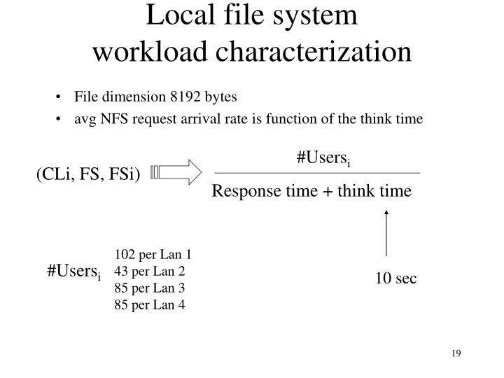 Local file system