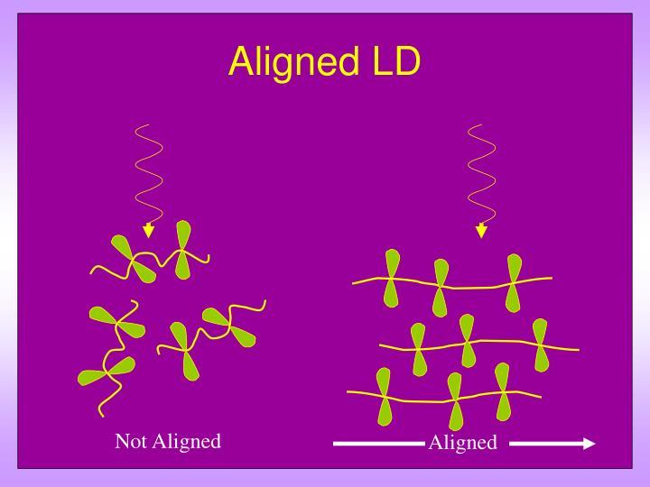 Aligned LD