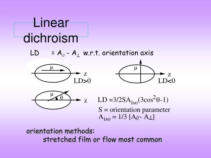 Linear dichroism