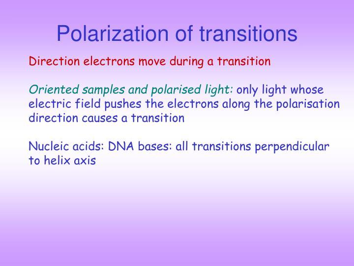 Polarization of transitions