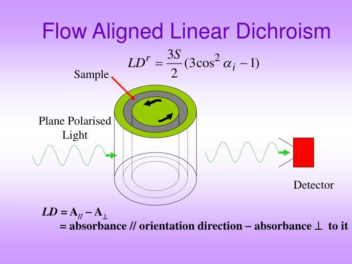 Flow Aligned