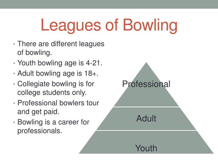 Leagues of Bowling