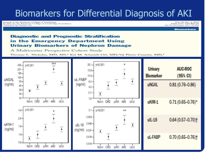 Biomarkers for Differential Diagnosis of AKI