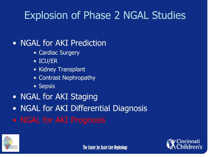Explosion of Phase 2 NGAL Studies