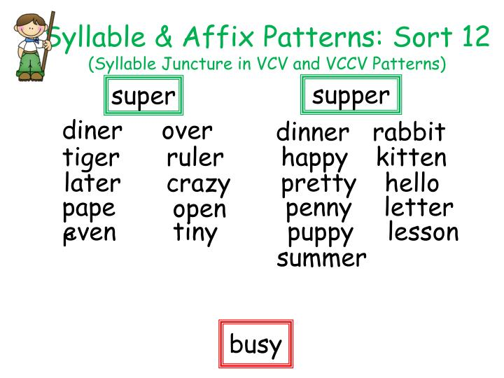 PPT - Syllable & Affix Patterns: Sort 12 (Syllable Juncture in VCV ...