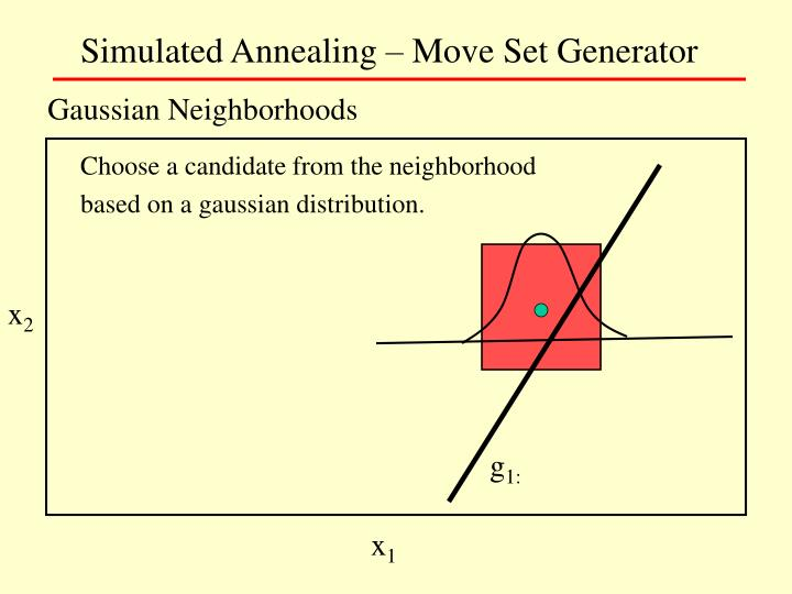 Simulated Annealing – Move Set Generator