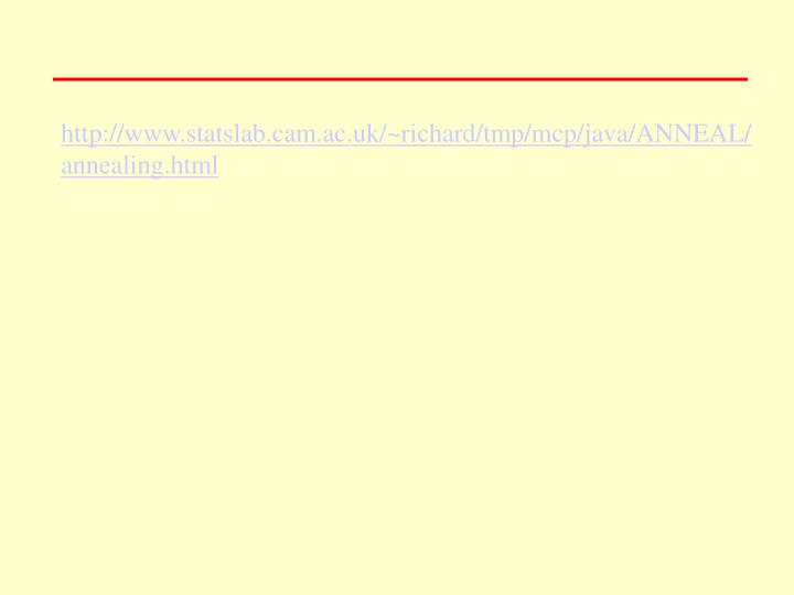 http://www.statslab.cam.ac.uk/~richard/tmp/mcp/java/ANNEAL/annealing.html