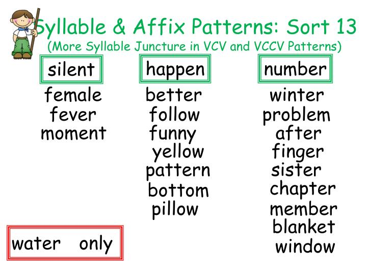 Syllable pattern vcccv worksheets
