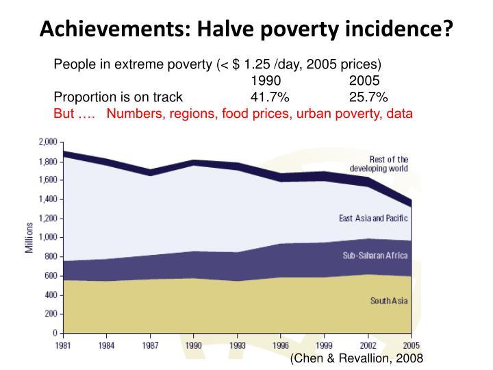 Achievements: Halve poverty incidence?