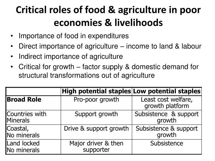 Critical roles of food & agriculture in poor economies & livelihoods