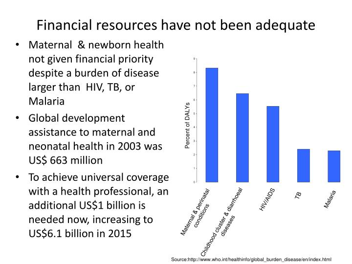 Financial resources have not been adequate