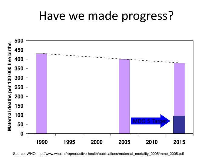 Have we made progress?