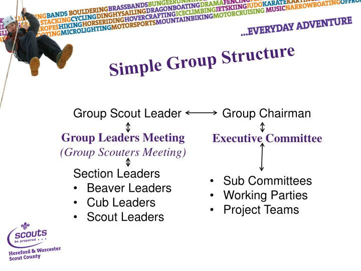Simple Group Structure