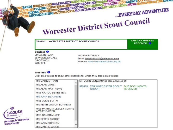 Worcester District Scout Council