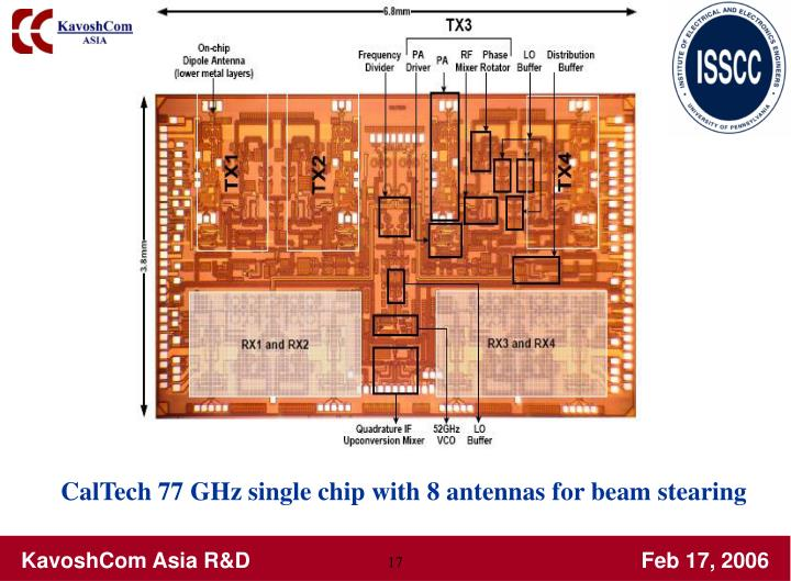 CalTech 77 GHz single chip with 8 antennas for beam stearing