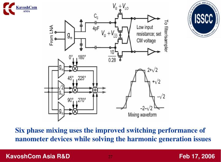Six phase mixing uses the improved switching performance of