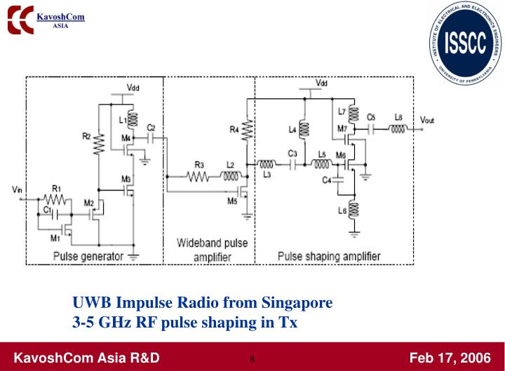 UWB Impulse Radio from Singapore