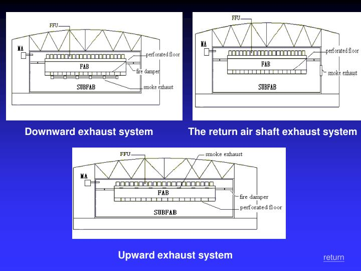 Downward exhaust system