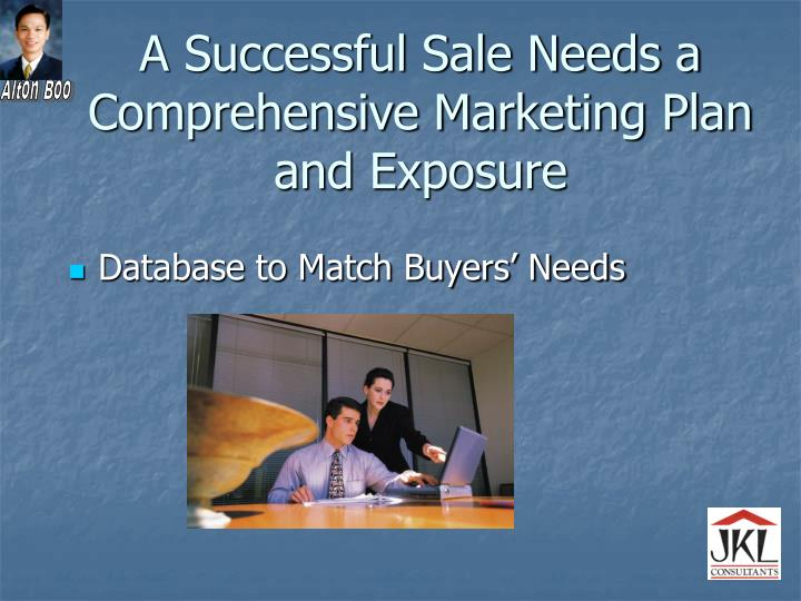 A Successful Sale Needs a Comprehensive Marketing Plan and Exposure