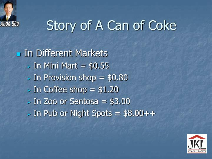 Story of A Can of Coke