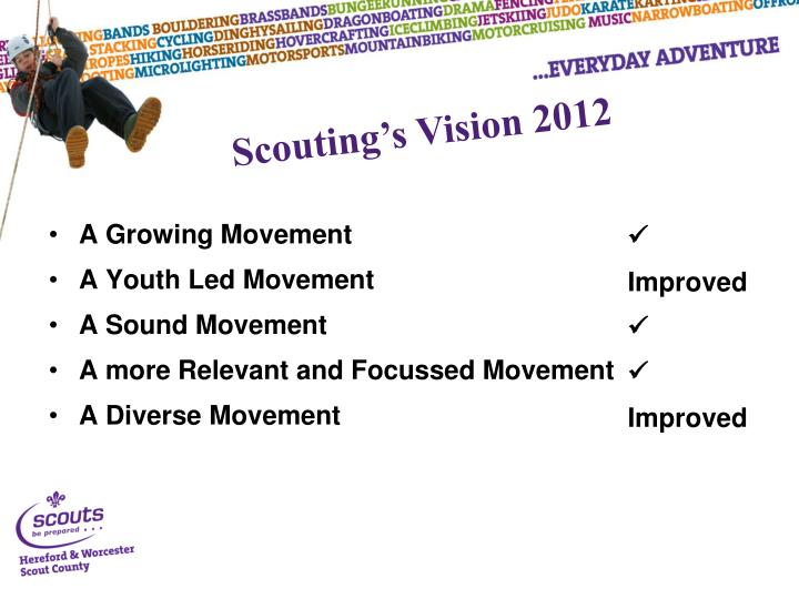 Scouting's Vision 2012