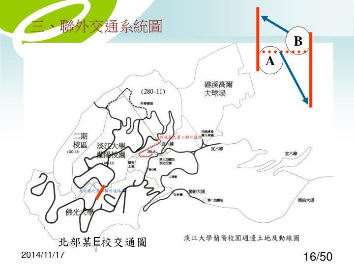 三、聯外交通系統圖