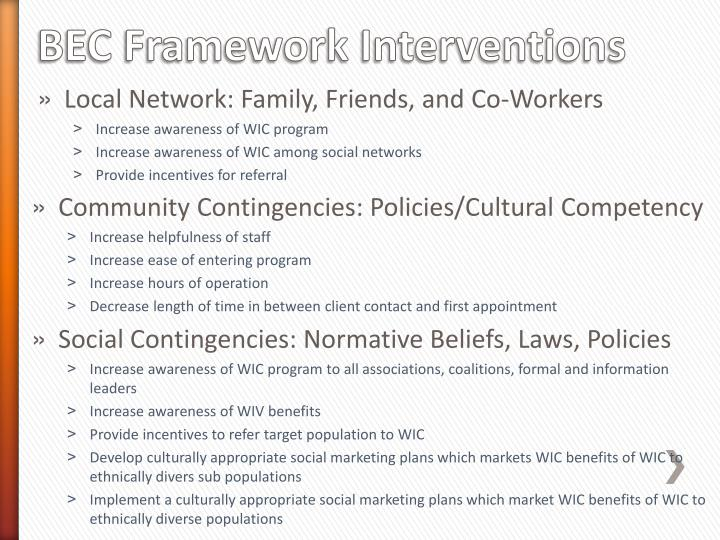 BEC Framework Interventions
