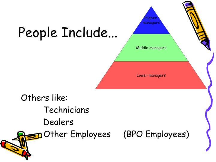 People Include...