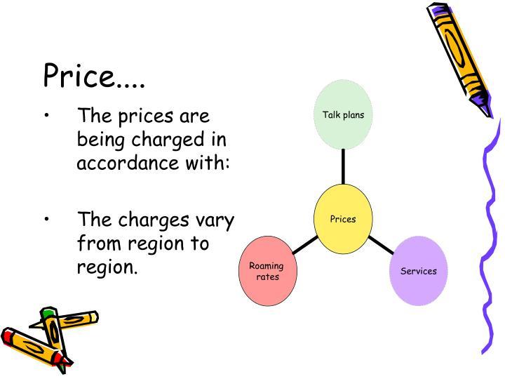 Price....