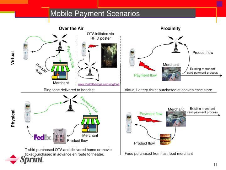 Mobile Payment Scenarios