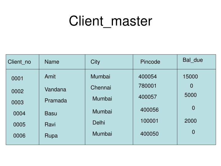 Client_master