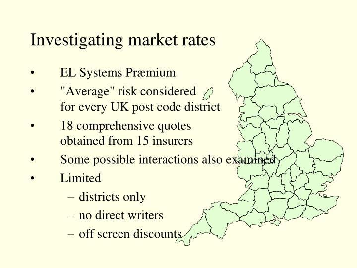 Investigating market rates
