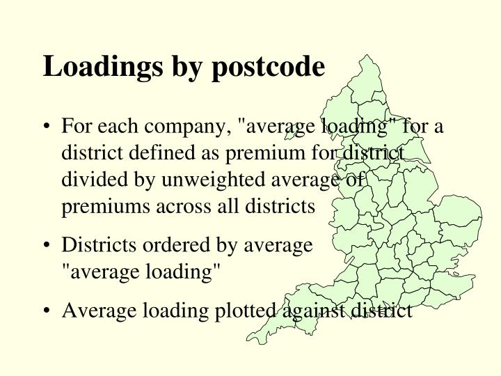 Loadings by postcode