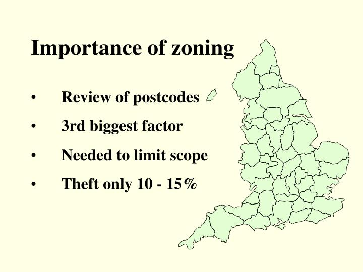 Importance of zoning