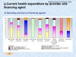 current health expenditure by provider and financing agent spending structure of financing agents