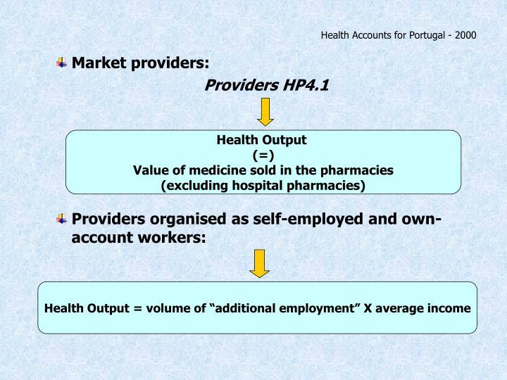 Health Accounts