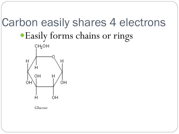 Carbon easily shares 4 electrons