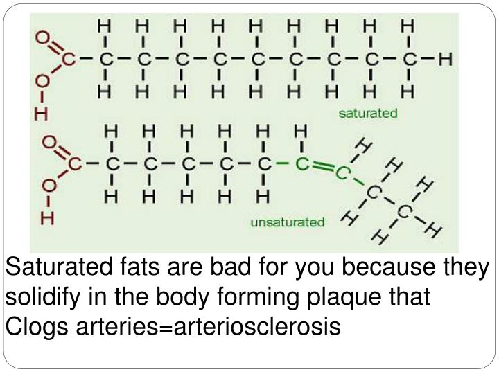 Saturated fats are bad for you because they solidify in the body forming plaque that