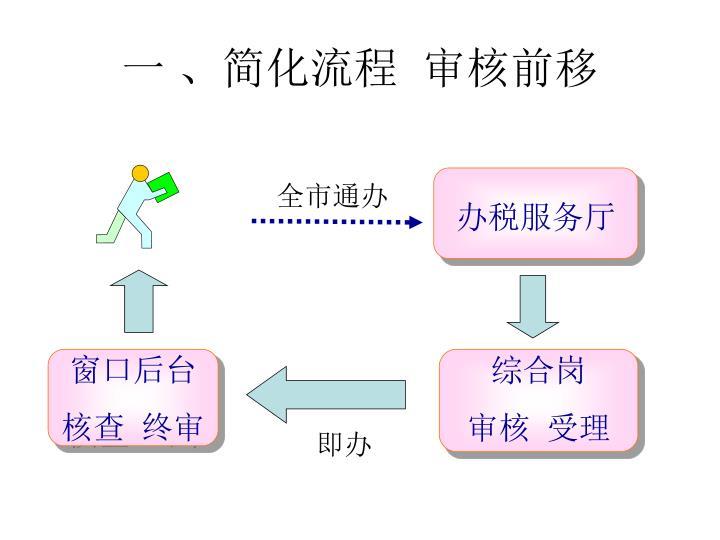 一 、简化流程  审核前移