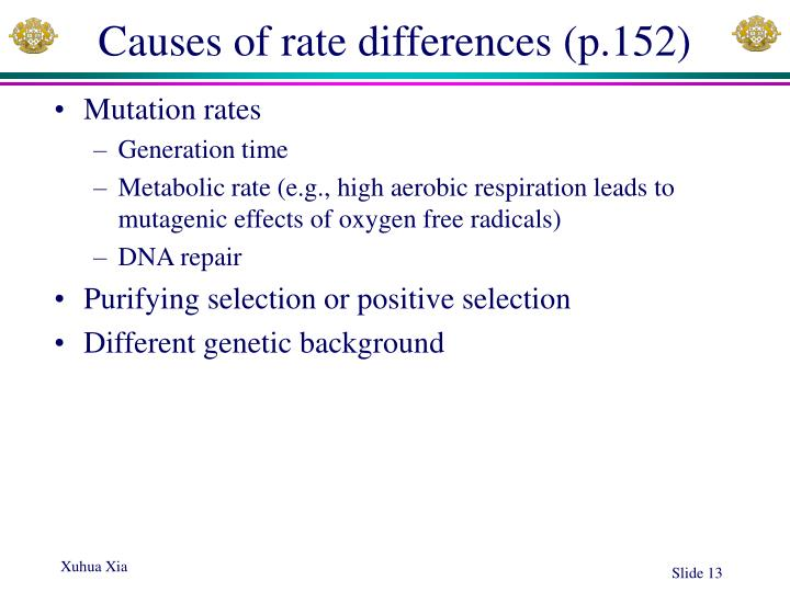Causes of rate differences (p.152)