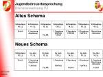 jugendbetreuerbesprechung dienstanweisung fj27